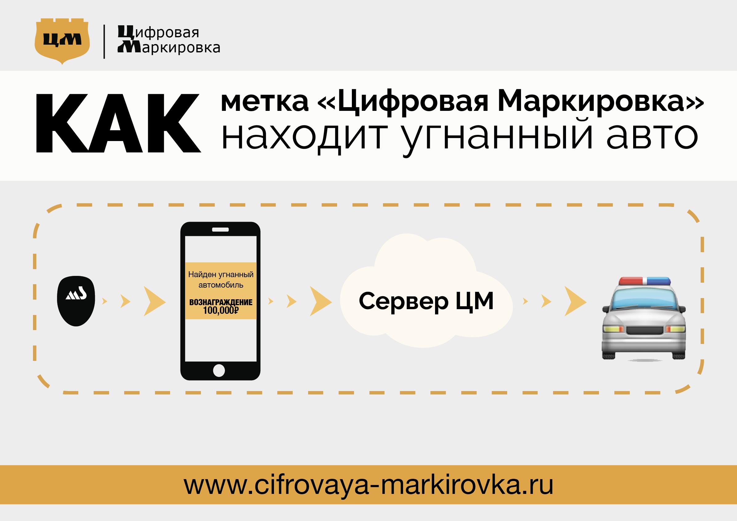 cifrovaya-markirovka-8